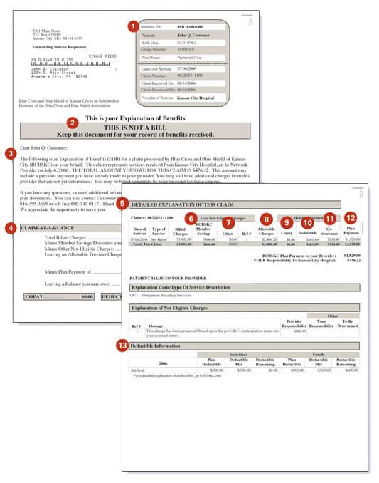 Information on Explanation of Benefits (EOB)